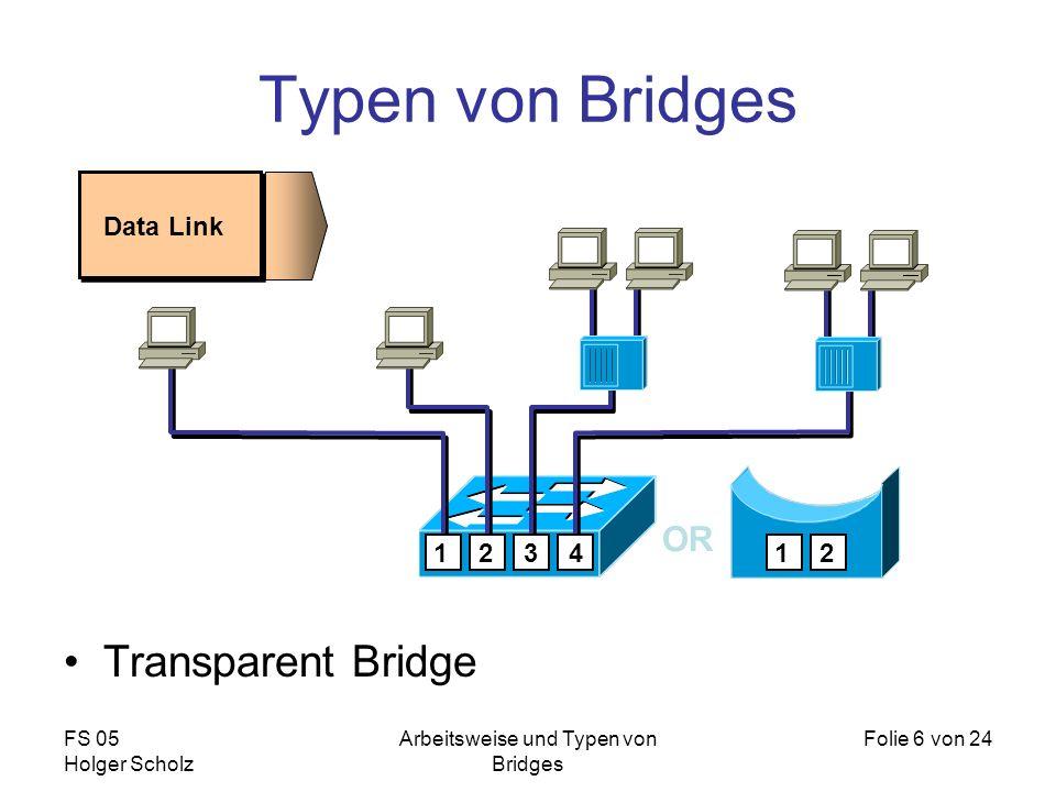 FS 05 Holger Scholz Arbeitsweise und Typen von Bridges Folie 6 von 24 Transparent Bridge Typen von Bridges Data Link OR 123124
