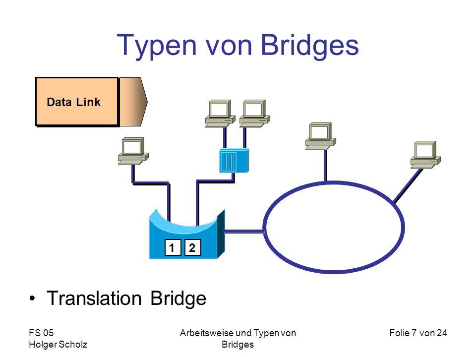FS 05 Holger Scholz Arbeitsweise und Typen von Bridges Folie 7 von 24 Translation Bridge Typen von Bridges Data Link 12