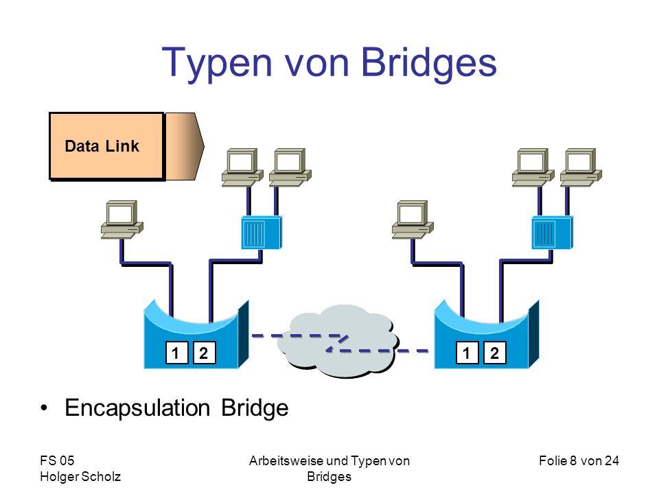 FS 05 Holger Scholz Arbeitsweise und Typen von Bridges Folie 8 von 24 Typen von Bridges Encapsulation Bridge Data Link 1212
