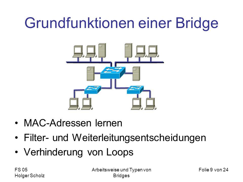 FS 05 Holger Scholz Arbeitsweise und Typen von Bridges Folie 9 von 24 MAC-Adressen lernen Filter- und Weiterleitungsentscheidungen Verhinderung von Lo