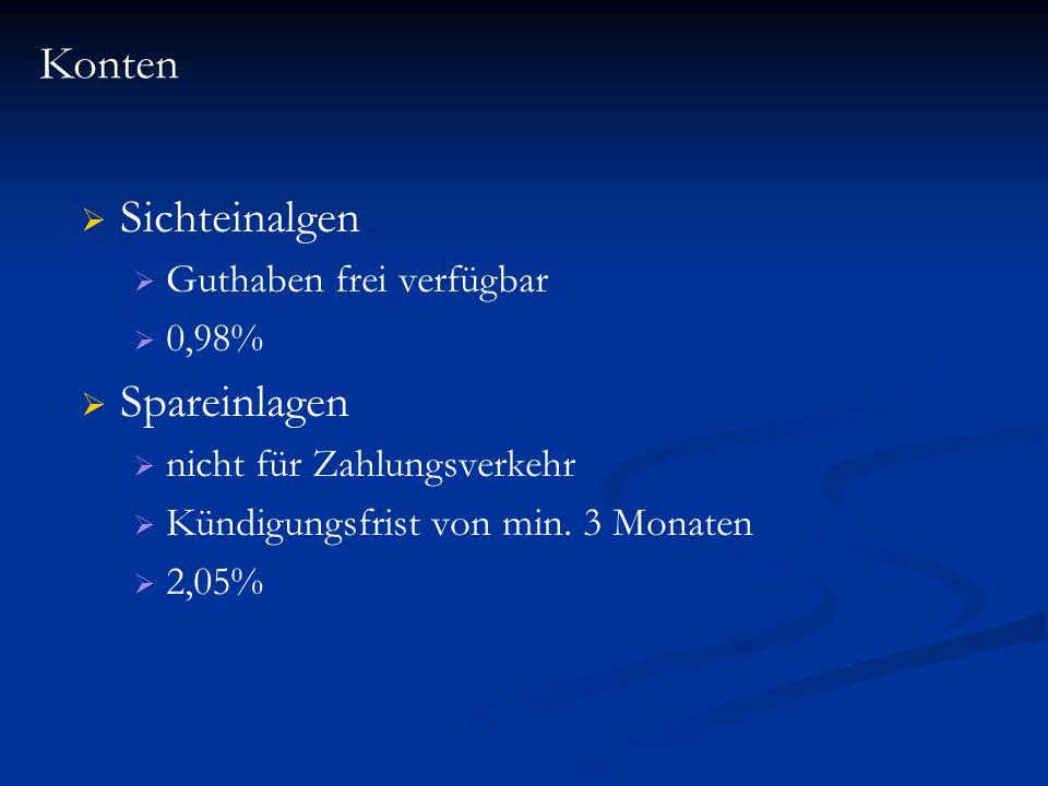 Thyssenkrupp 7.12.-21.12.: Erst am 17.12.