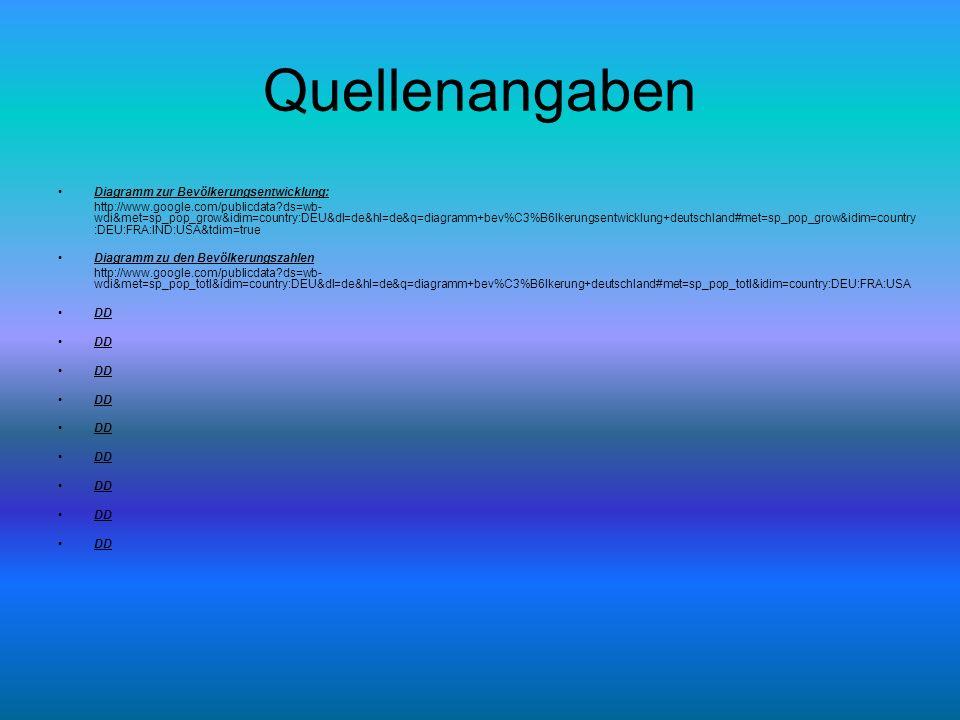 Quellenangaben Diagramm zur Bevölkerungsentwicklung: http://www.google.com/publicdata?ds=wb- wdi&met=sp_pop_grow&idim=country:DEU&dl=de&hl=de&q=diagra