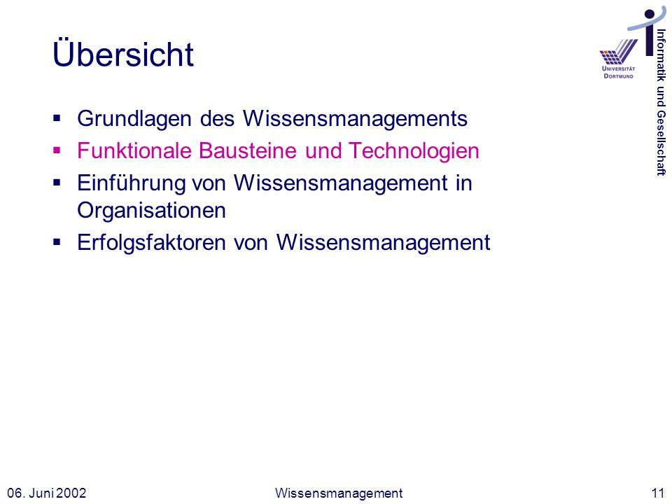 Informatik und Gesellschaft 06. Juni 2002Wissensmanagement11 Übersicht Grundlagen des Wissensmanagements Funktionale Bausteine und Technologien Einfüh