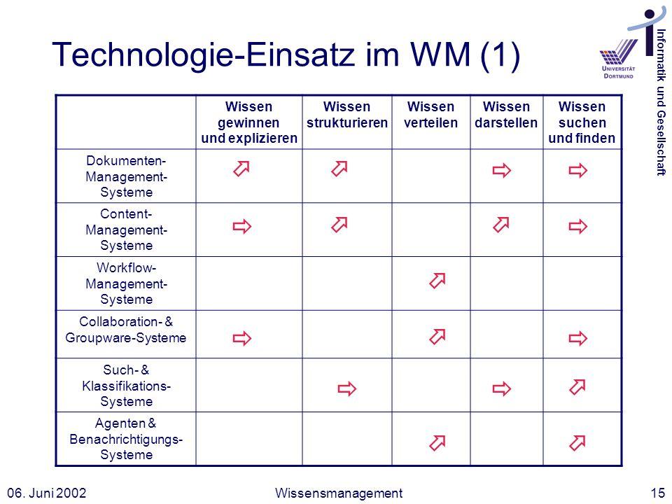 Informatik und Gesellschaft 06. Juni 2002Wissensmanagement15 Technologie-Einsatz im WM (1) Wissen gewinnen und explizieren Wissen strukturieren Wissen