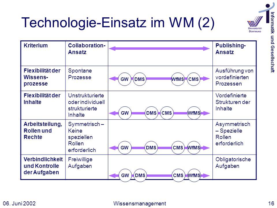Informatik und Gesellschaft 06. Juni 2002Wissensmanagement16 Technologie-Einsatz im WM (2) KriteriumCollaboration- Ansatz Publishing- Ansatz Flexibili
