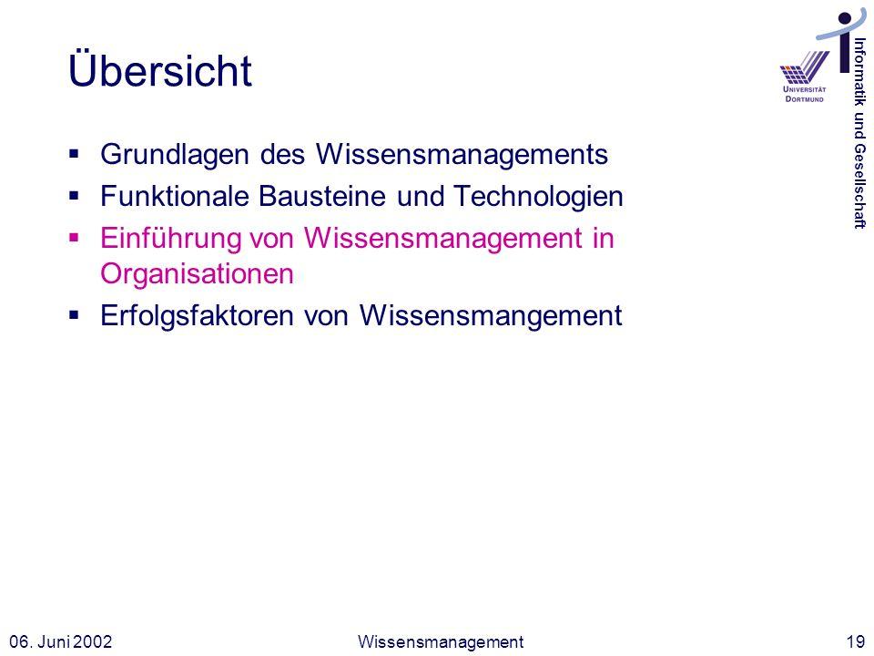 Informatik und Gesellschaft 06. Juni 2002Wissensmanagement19 Übersicht Grundlagen des Wissensmanagements Funktionale Bausteine und Technologien Einfüh