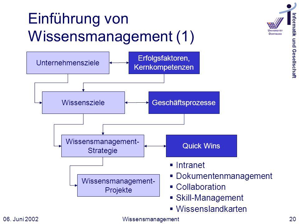 Informatik und Gesellschaft 06. Juni 2002Wissensmanagement20 Einführung von Wissensmanagement (1) Intranet Dokumentenmanagement Collaboration Skill-Ma