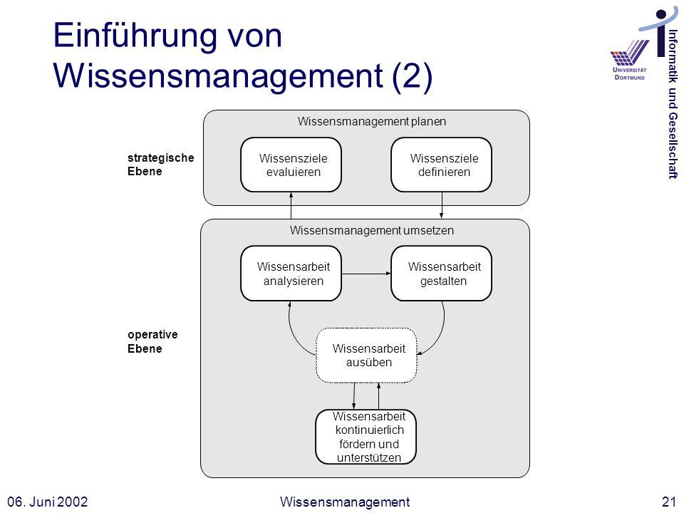 Informatik und Gesellschaft 06. Juni 2002Wissensmanagement21 Einführung von Wissensmanagement (2) strategische Ebene Wissensmanagement planen operativ