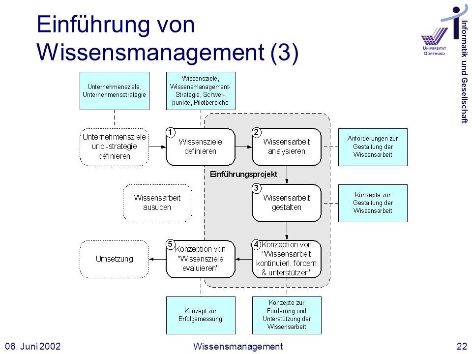 Informatik und Gesellschaft 06. Juni 2002Wissensmanagement22 Einführung von Wissensmanagement (3)