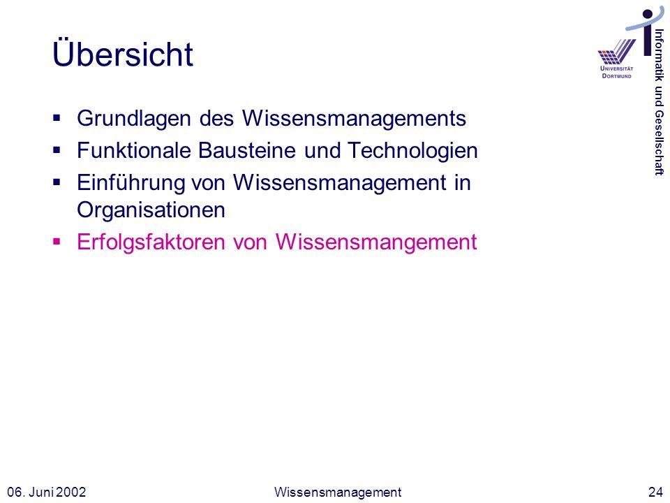 Informatik und Gesellschaft 06. Juni 2002Wissensmanagement24 Übersicht Grundlagen des Wissensmanagements Funktionale Bausteine und Technologien Einfüh