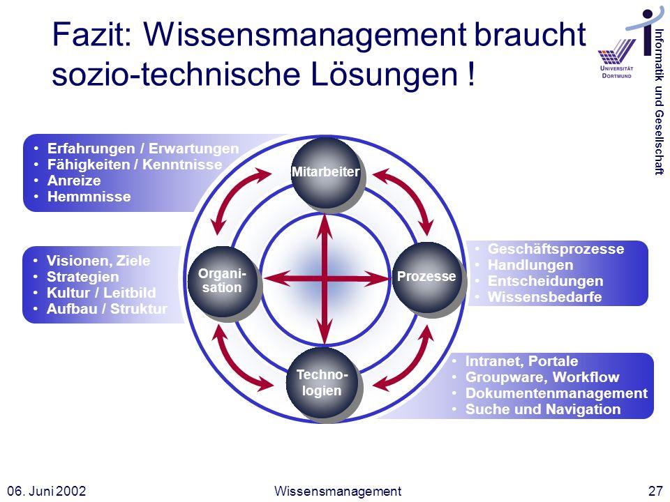 Informatik und Gesellschaft 06. Juni 2002Wissensmanagement27 Fazit: Wissensmanagement braucht sozio-technische Lösungen ! Geschäftsprozesse Handlungen