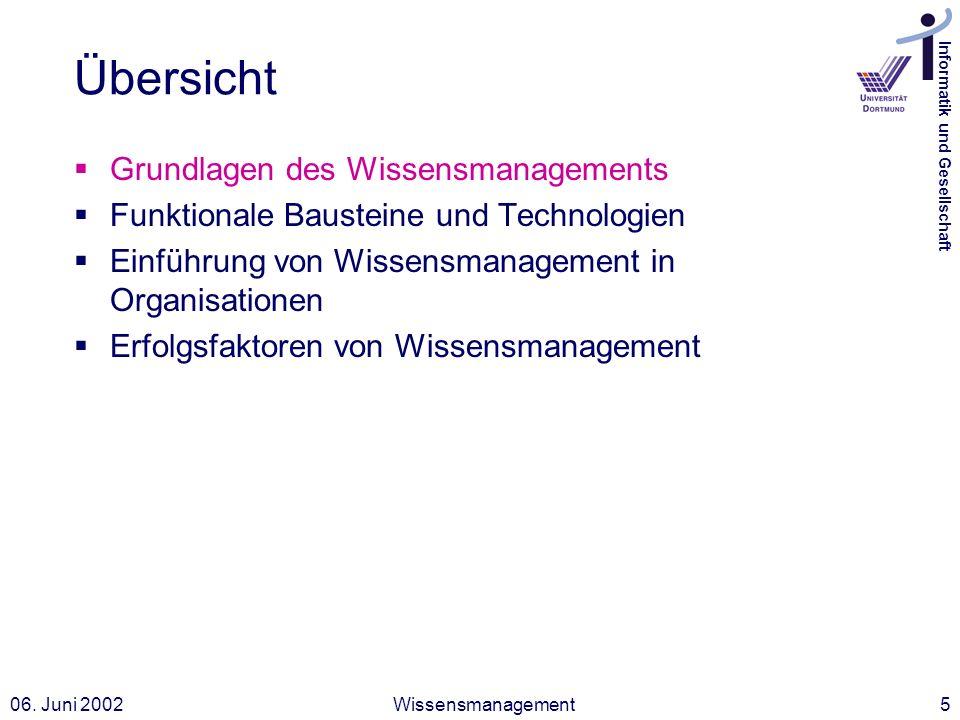 Informatik und Gesellschaft 06. Juni 2002Wissensmanagement5 Übersicht Grundlagen des Wissensmanagements Funktionale Bausteine und Technologien Einführ