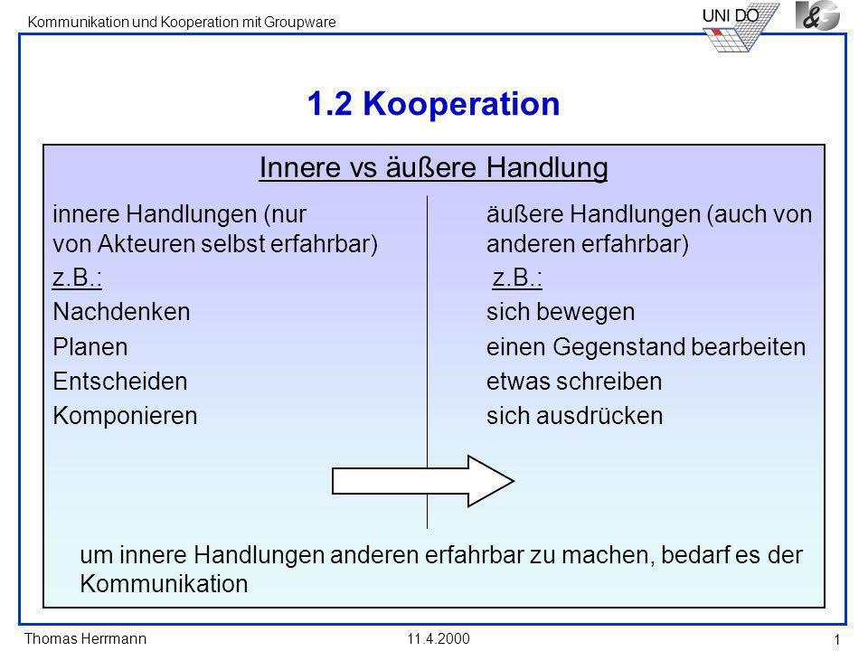 Thomas Herrmann Kommunikation und Kooperation mit Groupware 11.4.2000 1 1.2 Kooperation Innere vs äußere Handlung innere Handlungen (nuräußere Handlun