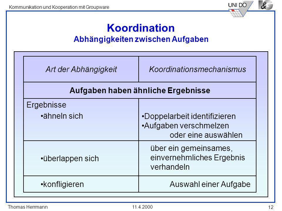 Thomas Herrmann Kommunikation und Kooperation mit Groupware 11.4.2000 12 Koordination Abhängigkeiten zwischen Aufgaben Art der Abhängigkeit Aufgaben h