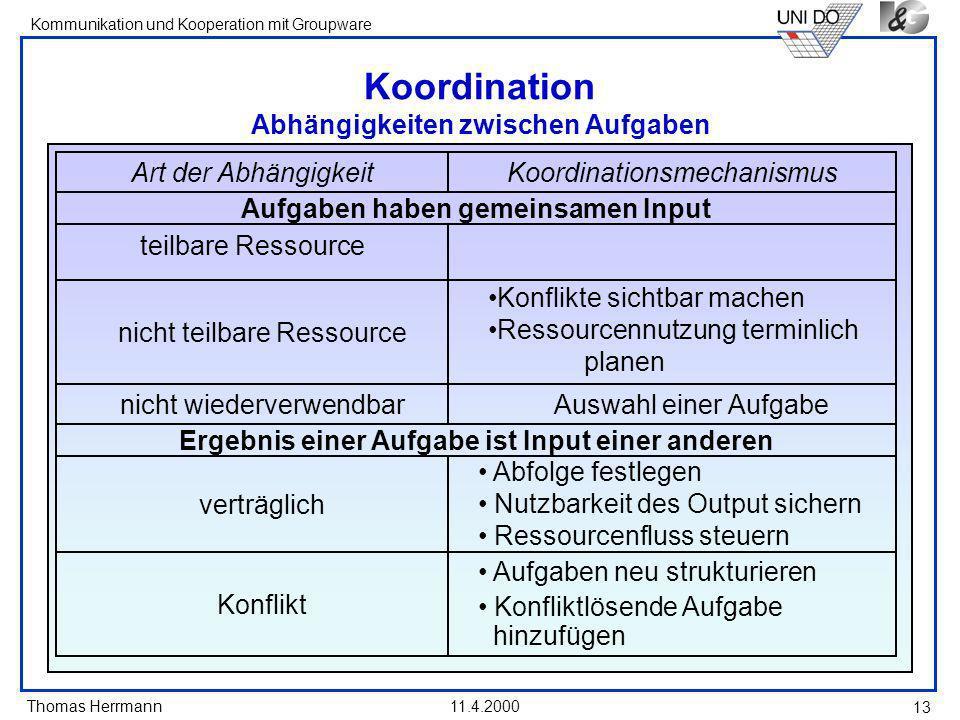 Thomas Herrmann Kommunikation und Kooperation mit Groupware 11.4.2000 13 Koordination Abhängigkeiten zwischen Aufgaben Art der Abhängigkeit Aufgaben h