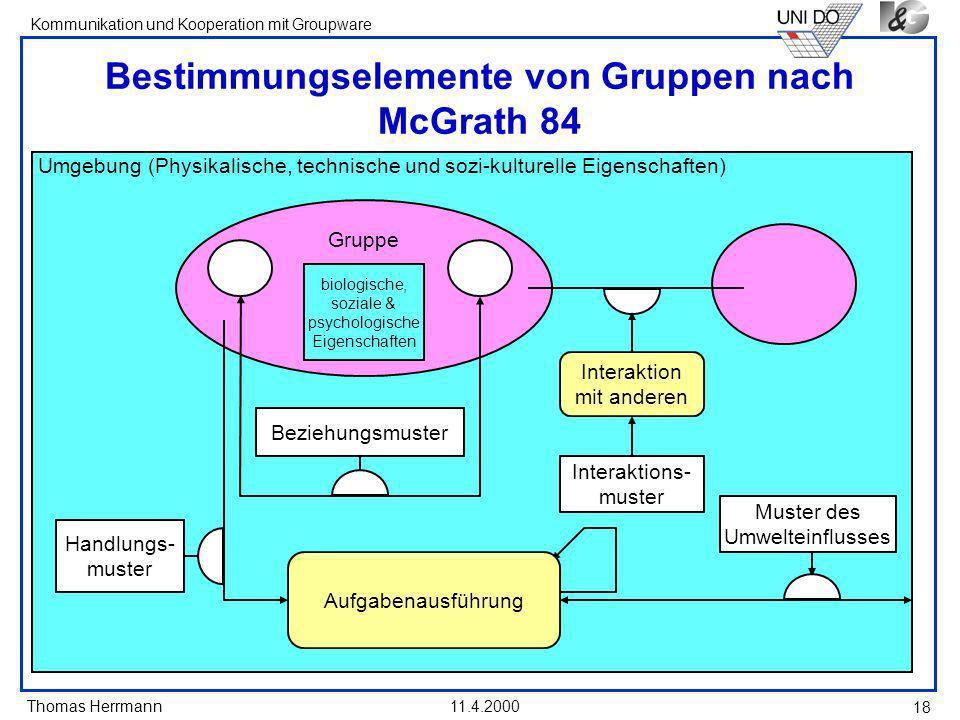 Thomas Herrmann Kommunikation und Kooperation mit Groupware 11.4.2000 18 Umgebung (Physikalische, technische und sozi-kulturelle Eigenschaften) Gruppe