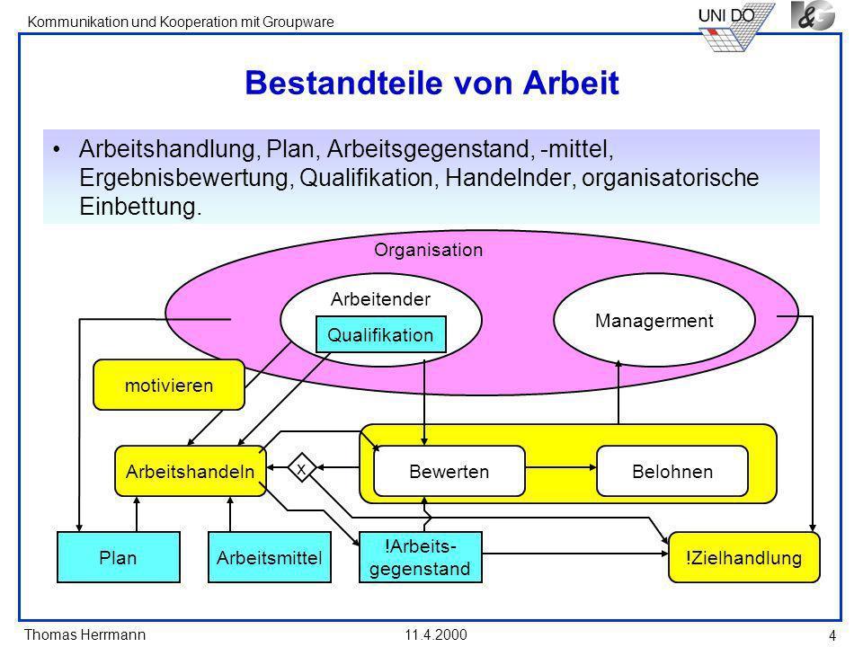 Thomas Herrmann Kommunikation und Kooperation mit Groupware 11.4.2000 4 Bewerten Bestandteile von Arbeit Arbeitshandlung, Plan, Arbeitsgegenstand, -mi