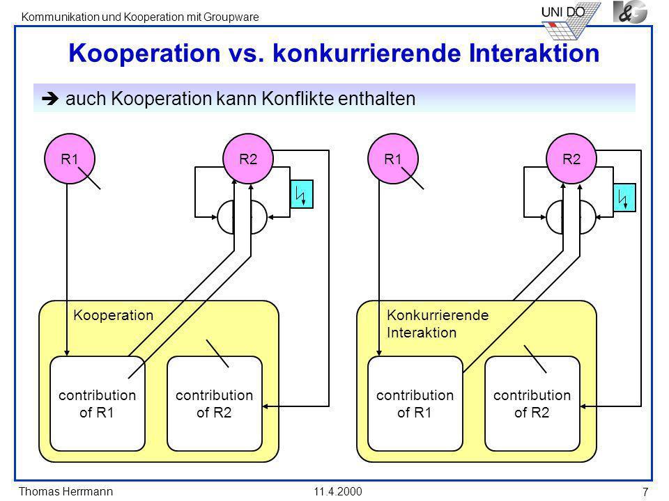 Thomas Herrmann Kommunikation und Kooperation mit Groupware 11.4.2000 7 Kooperation vs. konkurrierende Interaktion auch Kooperation kann Konflikte ent