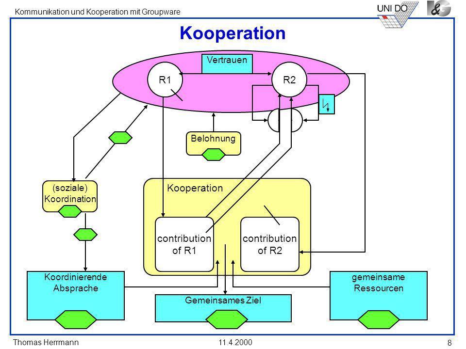 Thomas Herrmann Kommunikation und Kooperation mit Groupware 11.4.2000 8 Kooperation contribution of R2 R1 contribution of R1 gemeinsame Ressourcen (so