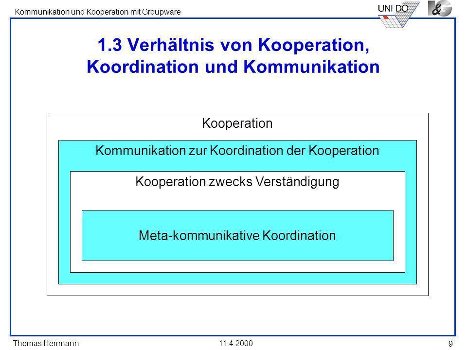 Thomas Herrmann Kommunikation und Kooperation mit Groupware 11.4.2000 9 1.3 Verhältnis von Kooperation, Koordination und Kommunikation Kooperation Kom