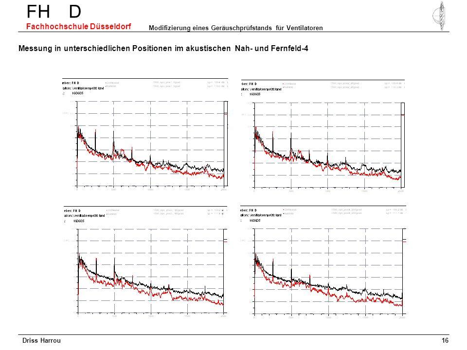 FH D Fachhochschule Düsseldorf Modifizierung eines Geräuschprüfstands für Ventilatoren Ebene Wellen Nicht ebene Wellen Messung in unterschiedlichen Po