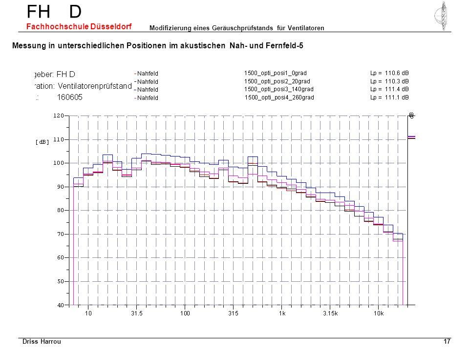 FH D Fachhochschule Düsseldorf Modifizierung eines Geräuschprüfstands für Ventilatoren 16 Messung in unterschiedlichen Positionen im akustischen Nah-