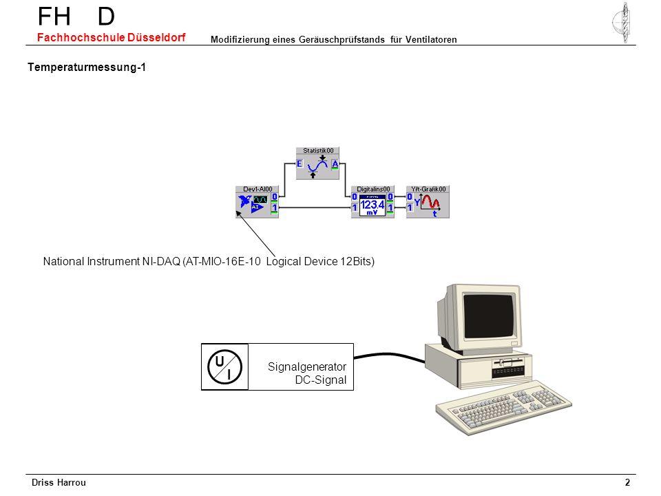 Driss Harrou FH D Fachhochschule Düsseldorf 1 Aufgabenstellung - Erstellung eines modularisierten Akquirierungsprogramms für die aerodynamischen Messg
