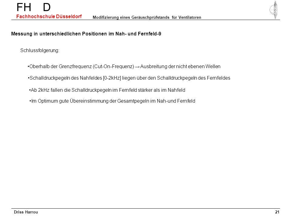 FH D Fachhochschule Düsseldorf Modifizierung eines Geräuschprüfstands für Ventilatoren Messung in unterschiedlichen Positionen im akustischen Nah- und