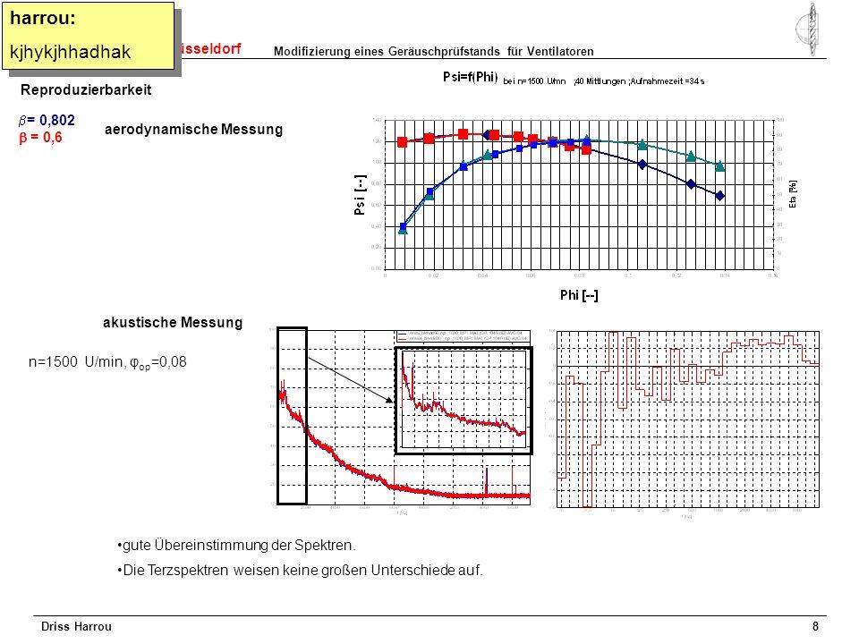 Driss Harrou FH D Fachhochschule Düsseldorf Modifizierung eines Geräuschprüfstands für Ventilatoren 7 Genauigkeit der Messung Drücke : Pbarom., Pa., P
