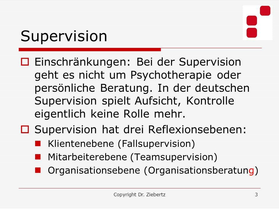 Geschichte der Supervision Die Geschichte der Supervision beginnt Ende des 19.
