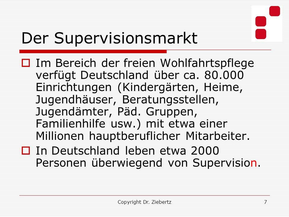 Copyright Dr. Ziebertz7 Der Supervisionsmarkt Im Bereich der freien Wohlfahrtspflege verfügt Deutschland über ca. 80.000 Einrichtungen (Kindergärten,