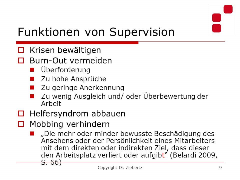 Copyright Dr. Ziebertz9 Funktionen von Supervision Krisen bewältigen Burn-Out vermeiden Überforderung Zu hohe Ansprüche Zu geringe Anerkennung Zu weni
