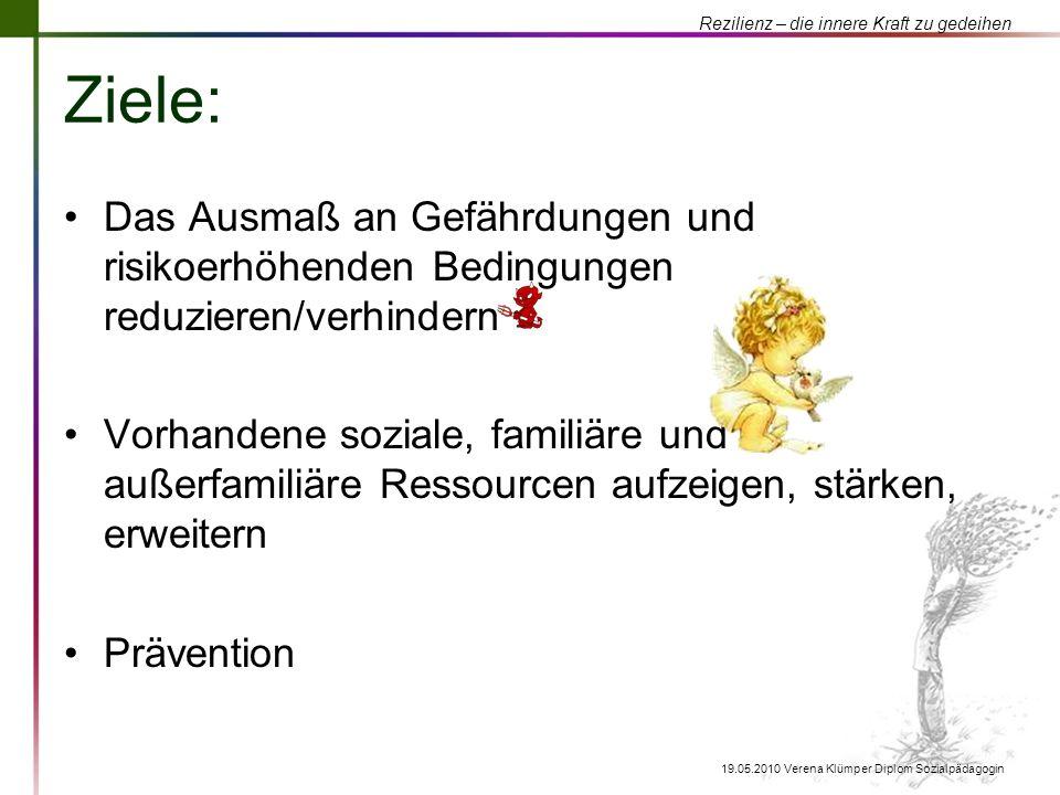 Rezilienz – die innere Kraft zu gedeihen 19.05.2010 Verena Klümper Diplom Sozialpädagogin Ziele: Das Ausmaß an Gefährdungen und risikoerhöhenden Bedin