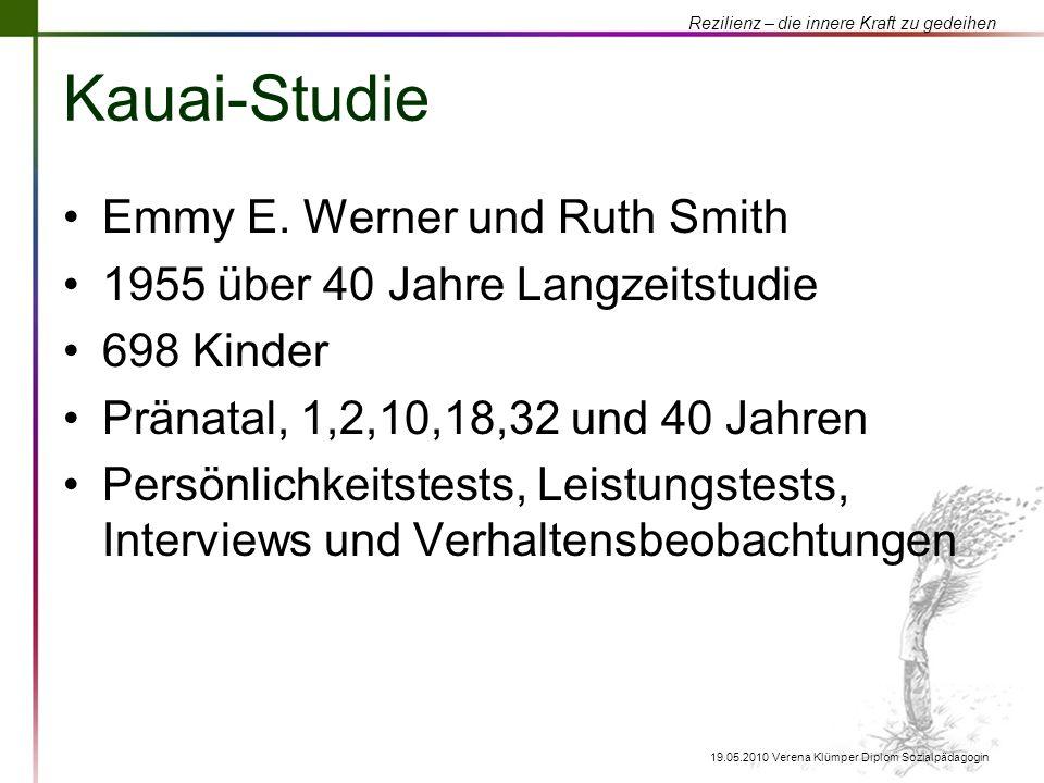 Rezilienz – die innere Kraft zu gedeihen 19.05.2010 Verena Klümper Diplom Sozialpädagogin Verwandte Themen Salutogenese (A.