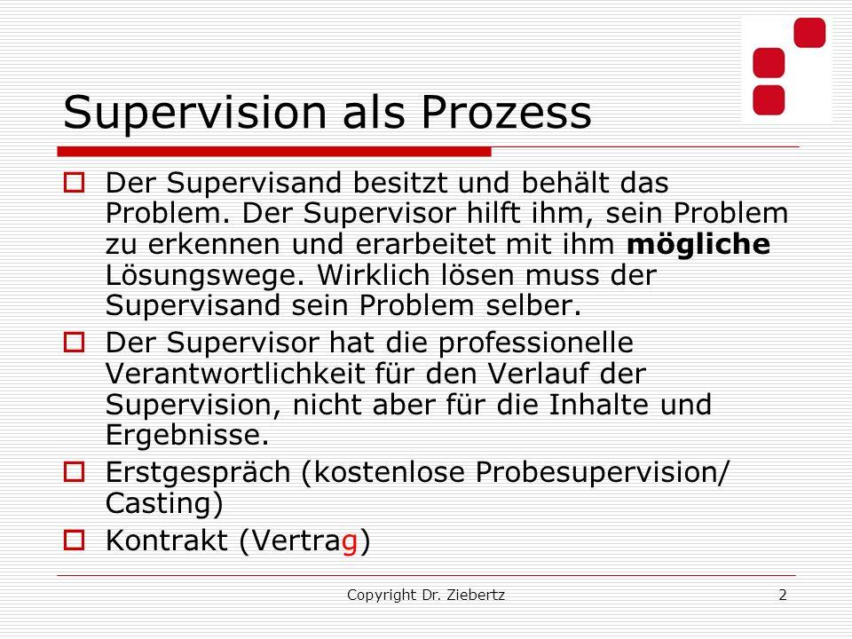 Supervision als Prozess Der Supervisand besitzt und behält das Problem. Der Supervisor hilft ihm, sein Problem zu erkennen und erarbeitet mit ihm mögl