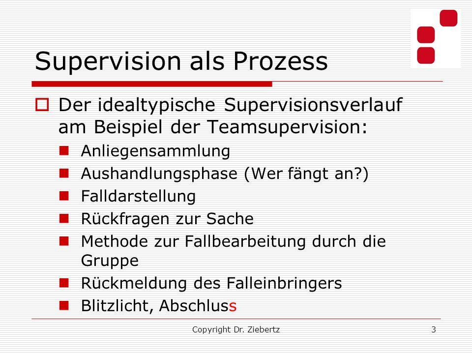 Supervision als Prozess Der idealtypische Supervisionsverlauf am Beispiel der Teamsupervision: Anliegensammlung Aushandlungsphase (Wer fängt an?) Fall