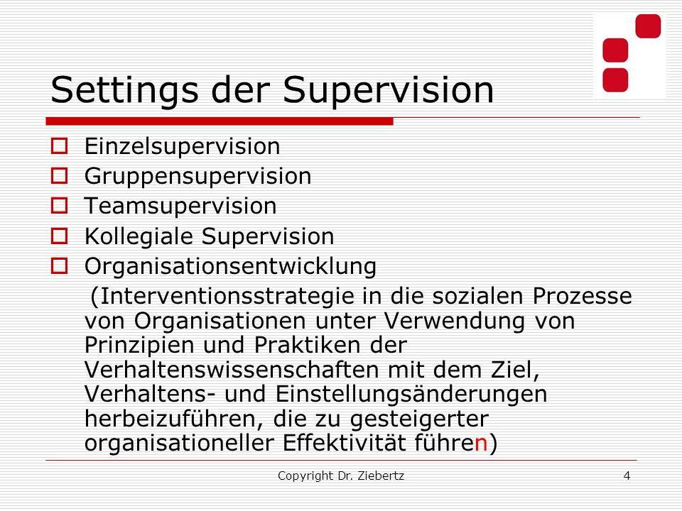 Settings der Supervision Einzelsupervision Gruppensupervision Teamsupervision Kollegiale Supervision Organisationsentwicklung (Interventionsstrategie