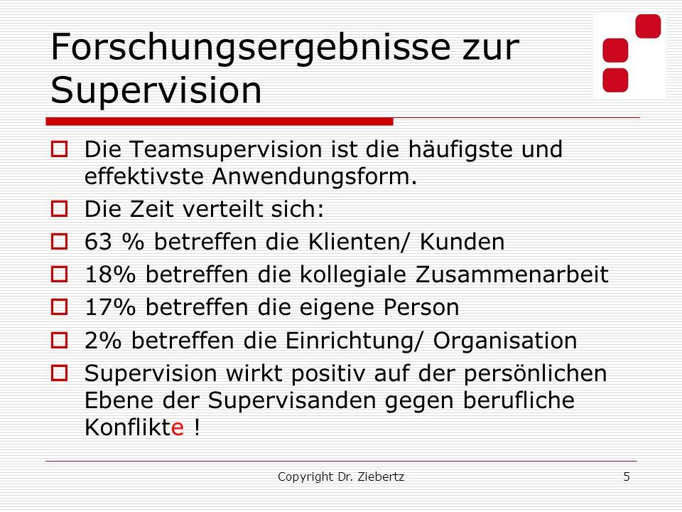 Forschungsergebnisse zur Supervision Die Teamsupervision ist die häufigste und effektivste Anwendungsform. Die Zeit verteilt sich: 63 % betreffen die