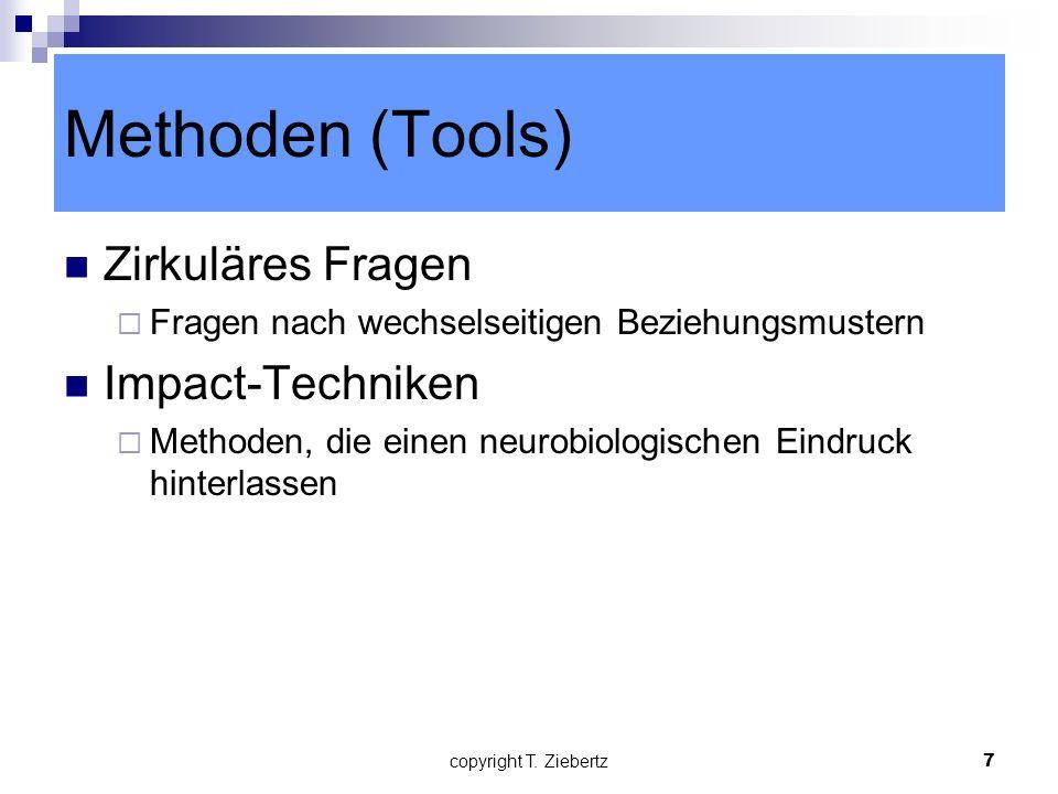 copyright T. Ziebertz6 Methoden (Tools) Genogramm Graphische Darstellung eines Familiensystems über mehrere Generationen
