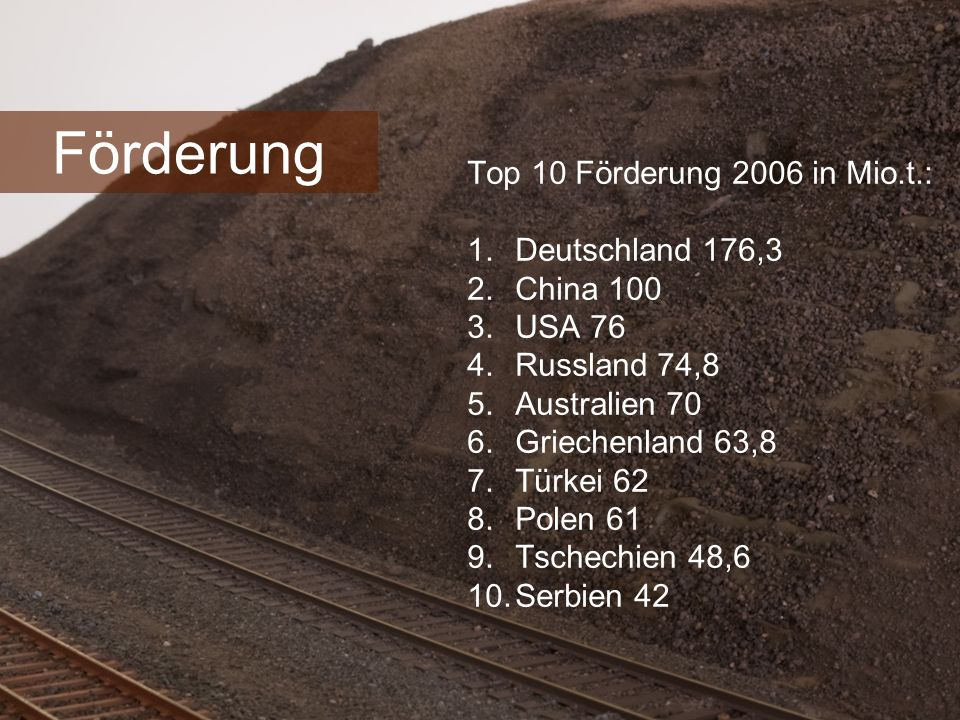 Förderung Top 10 Förderung 2006 in Mio.t.: 1.Deutschland 176,3 2.China 100 3.USA 76 4.Russland 74,8 5.Australien 70 6.Griechenland 63,8 7.Türkei 62 8.