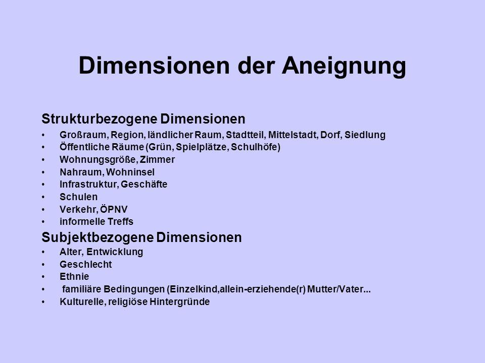 Dimensionen der Aneignung Strukturbezogene Dimensionen Großraum, Region, ländlicher Raum, Stadtteil, Mittelstadt, Dorf, Siedlung Öffentliche Räume (Gr