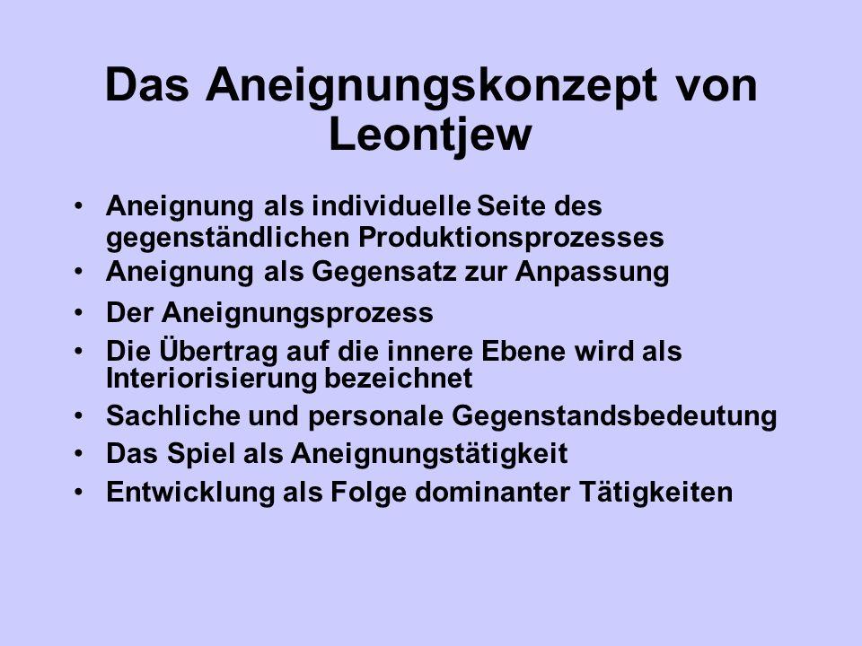 Das Aneignungskonzept von Leontjew Aneignung als individuelle Seite des gegenständlichen Produktionsprozesses Aneignung als Gegensatz zur Anpassung De