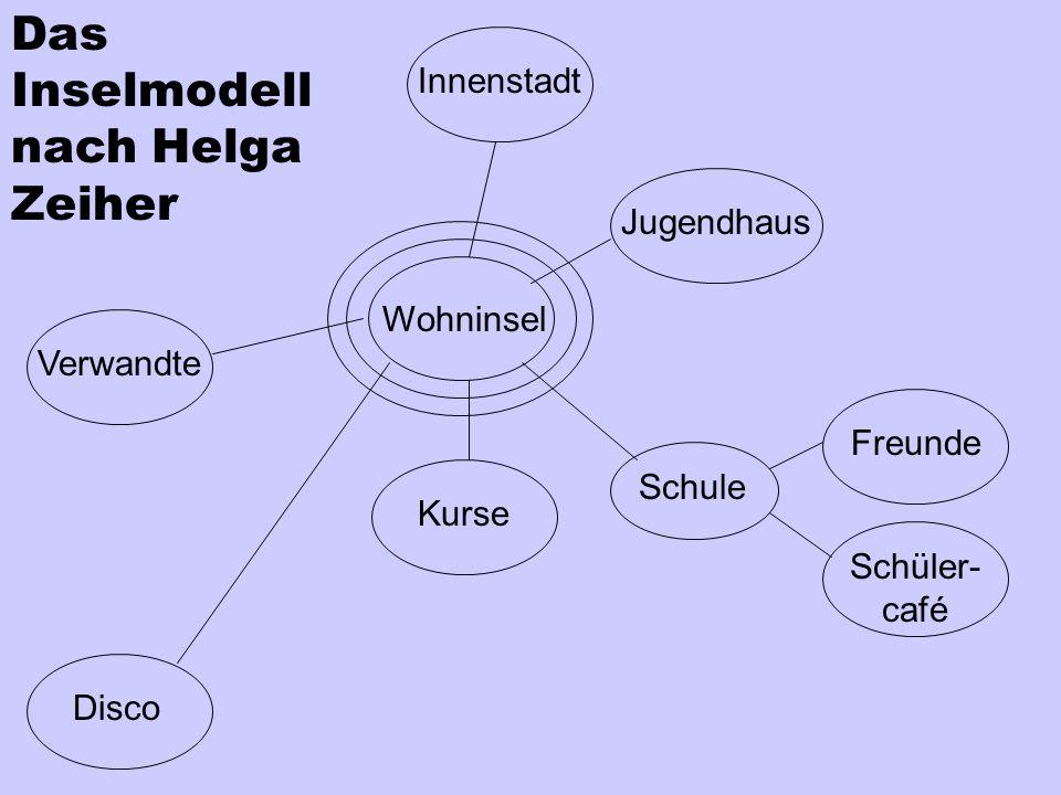Wohninsel Kurse Verwandte Innenstadt Schule Jugendhaus Freunde Das Inselmodell nach Helga Zeiher Disco Schüler- café