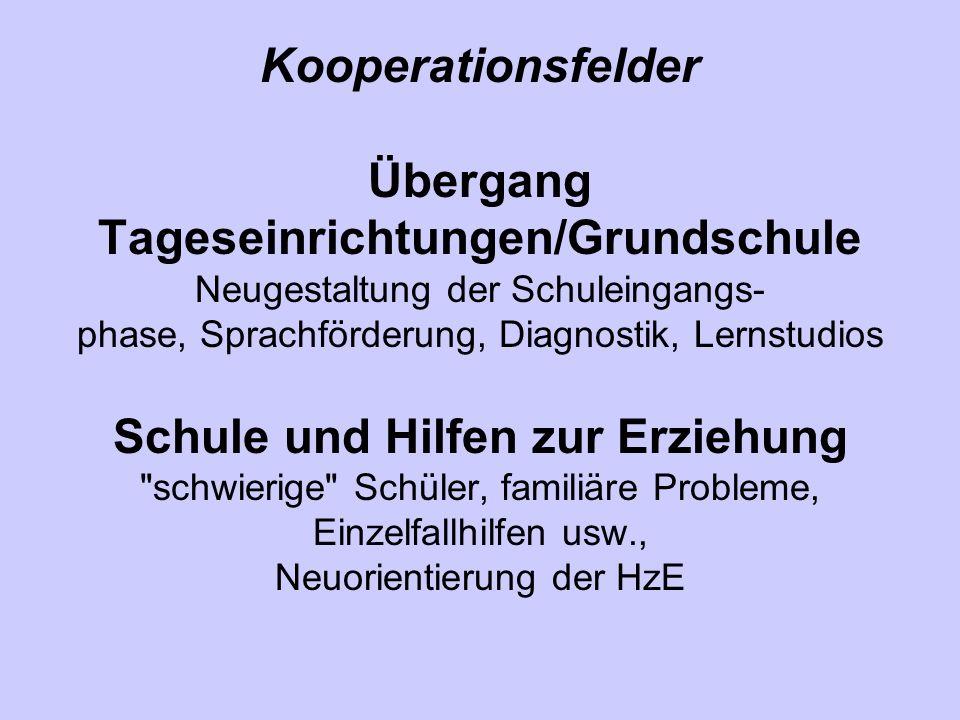 Kooperationsfelder Übergang Tageseinrichtungen/Grundschule Neugestaltung der Schuleingangs- phase, Sprachförderung, Diagnostik, Lernstudios Schule und