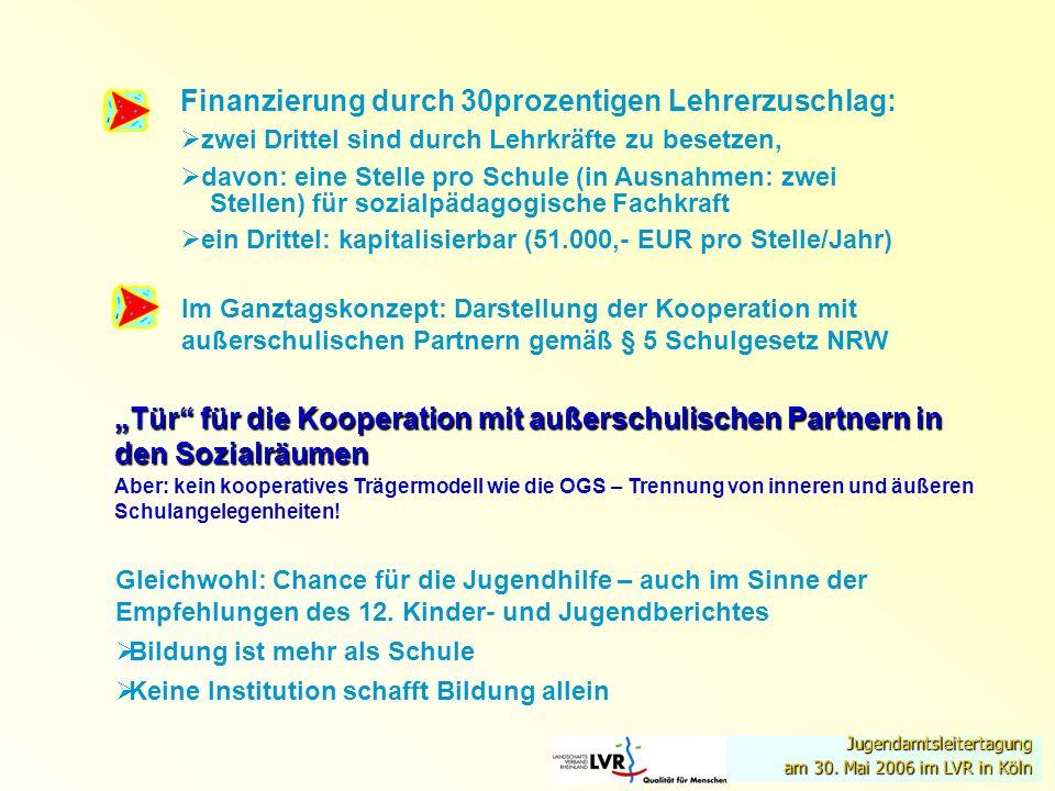 Tür für die Kooperation mit außerschulischen Partnern in den Sozialräumen Aber: kein kooperatives Trägermodell wie die OGS – Trennung von inneren und