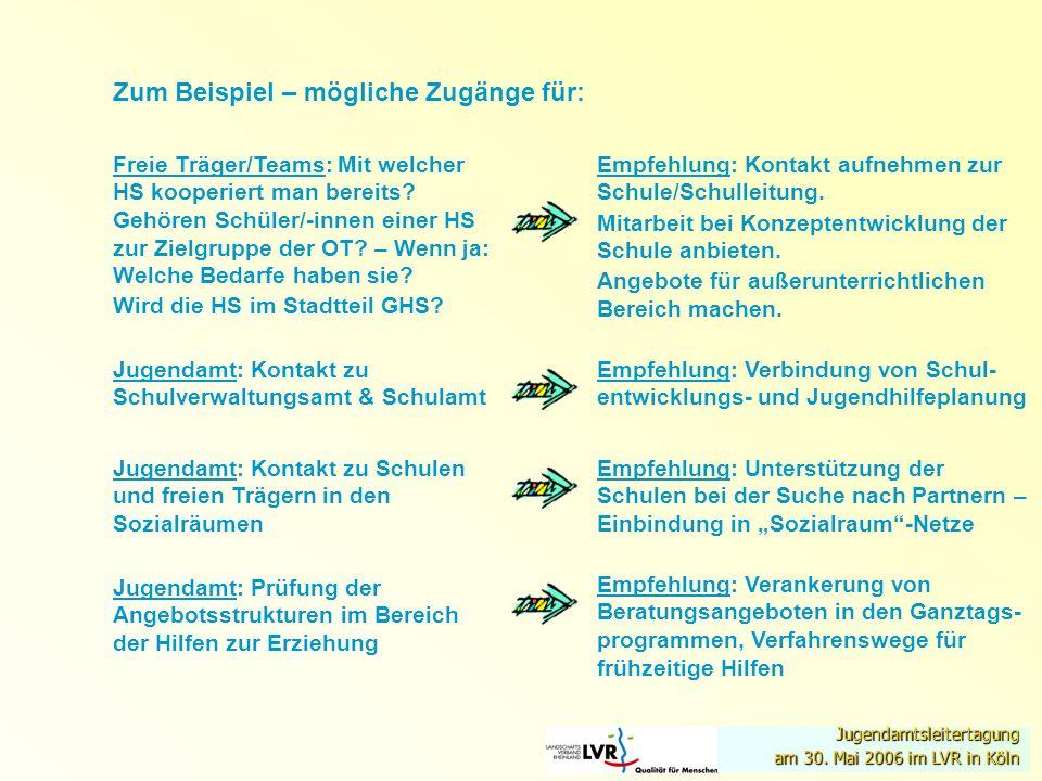 Jugendamtsleitertagung am 30. Mai 2006 im LVR in Köln Zum Beispiel – mögliche Zugänge für: Freie Träger/Teams: Mit welcher HS kooperiert man bereits?
