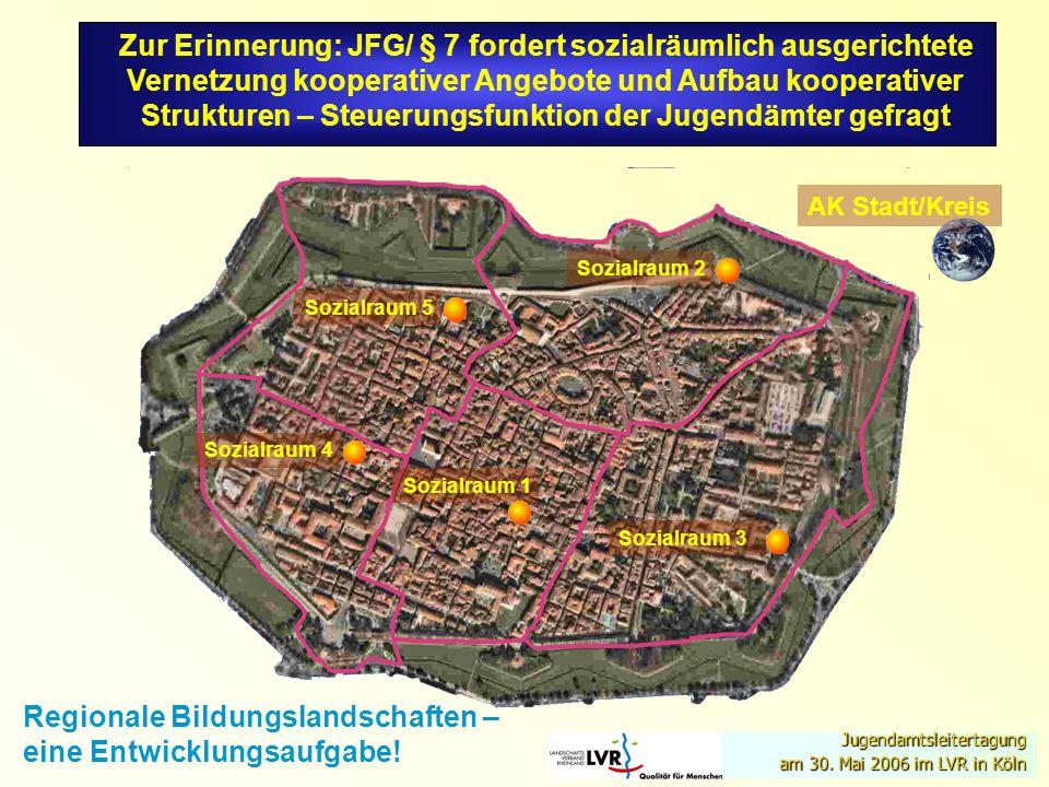 Sozialraum 1 Sozialraum 4 Sozialraum 2 Sozialraum 3 Sozialraum 5 AK Stadt/Kreis Regionale Bildungslandschaften – eine Entwicklungsaufgabe! Zur Erinner