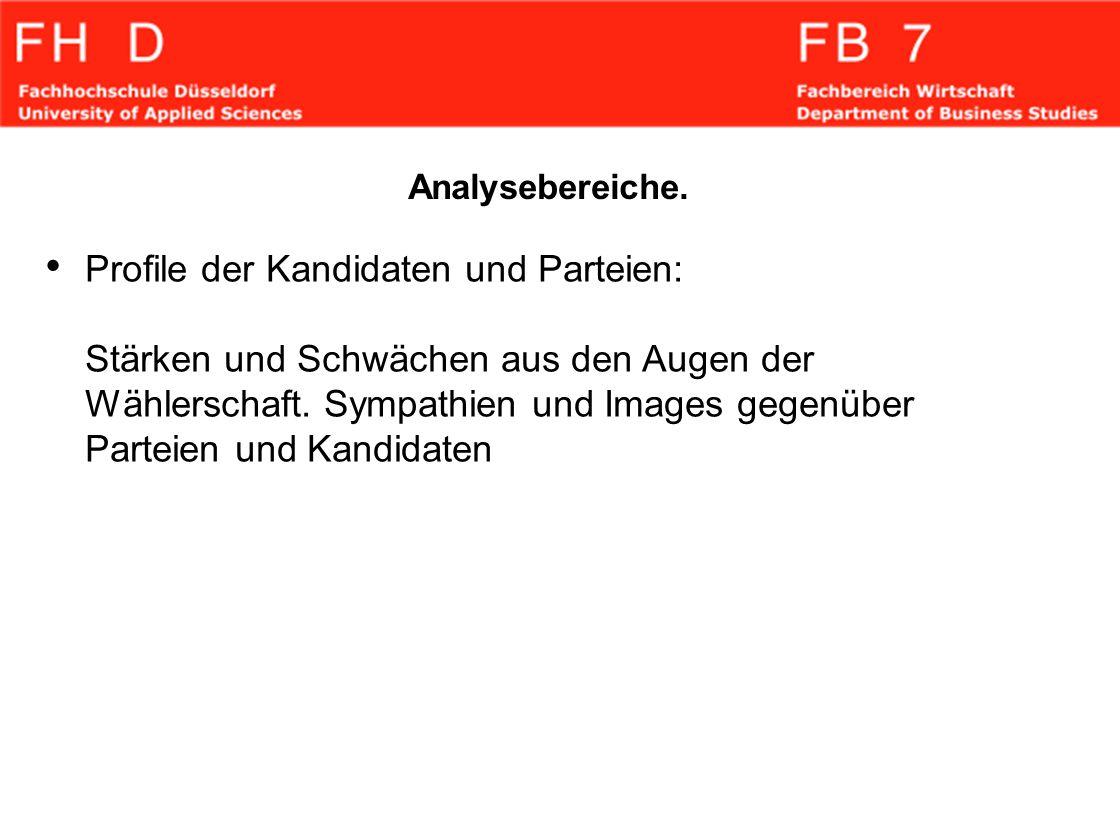 Analysebereiche. Profile der Kandidaten und Parteien: Stärken und Schwächen aus den Augen der Wählerschaft. Sympathien und Images gegenüber Parteien u