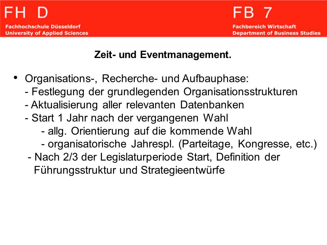 Zeit- und Eventmanagement. Organisations-, Recherche- und Aufbauphase: - Festlegung der grundlegenden Organisationsstrukturen - Aktualisierung aller r
