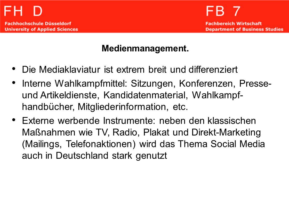 Medienmanagement. Die Mediaklaviatur ist extrem breit und differenziert Interne Wahlkampfmittel: Sitzungen, Konferenzen, Presse- und Artikeldienste, K